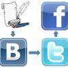 Скриншоты Обзор самых популярных социальных сетей