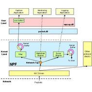 Скриншот WinPcap 4.1 Beta 4